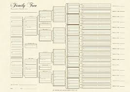 10 Generation Pedigree Chart Template 5 Generation Pedigree Template Pedigree Chart Form Fill