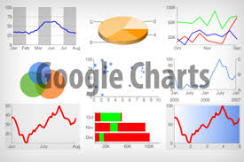 Google Chart Api Help You To Integrate Google Chart Api To Your Web App By