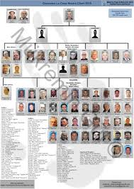 Chicago Crime Family Chart Current Leadership Charts Of The Five Families Five