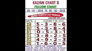 Kalyan Daily 4 Ank Life Time Chart Kalyan Chart 9 Dekho And Share Karo