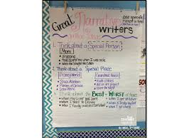 Anchor Charts Gorgeous Narrative Writing In Pictures Anchor Charts And Ideas All About