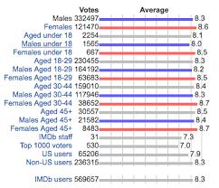 Big Bang Theory Audience Demographics Z2solutions