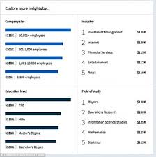 linkedin glassdoor add tools to reveal your pay potential daily