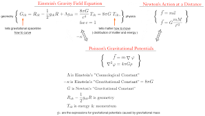 poisson s gravitational potentials is the connection between einstein s gravity field equation and newton s action at