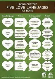 80 Best Love Languages Images Love Languages Five Love