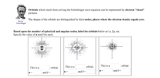 orbitals which result from solving the schrödinger wave equation can be represented by electron cloud pictures