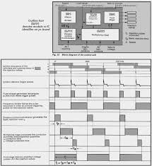 the operation of the tr7 bosch ecu triumph wedge owners association tr7 ecu block diagram