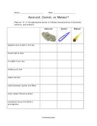 Comets Meteors And Asteroids Venn Diagram Asteroids Comets And Meteors Lesson Plans Worksheets