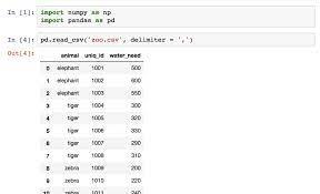 pandas tutorial 2 aggregation and grouping