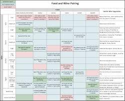 Acidity In Wine Chart Wine Acidity Chart