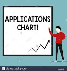 Word Writing Text Applications Chart Business Photo