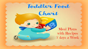 Indian Toddler Food Chart 2