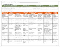 Content Strategy Map Marketing Strategy Template Strategy