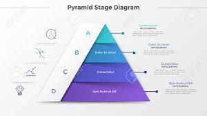Diagram Of A Pyramid Triangular Chart Or Pyramid Diagram Divided Into 4 Parts Or Levels