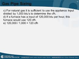 Massachusetts Gas Pipe Sizing Chart 46 Systematic Btu Pipe Size Chart Natural Gas