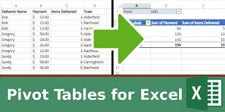 What Is Pivot Table How To Make Use Of Pivot Table In Excel To Improve Your Productivity