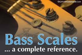 How To Read Bass Scale Charts Bass Scales Reference All Bass Guitar Scales Tab Notation