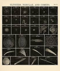 Antique Star Chart 1856 Star Map Star Clusters