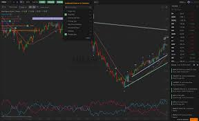 Live Charting Software Automatic Analysis Trend Lines Fibonacci Trendspider