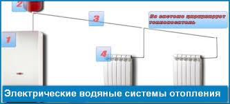 Отопительные системы Система электрического отопления реферат