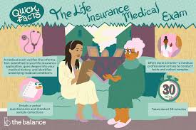 Ladder provides term life insurance to anyone between 20 years old and 60 years old. What To Expect From A Life Insurance Medical Exam
