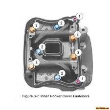 harley davidson sportster wiring diagram images harley 2008 harley rocker wiring diagram 2008 get image about
