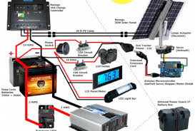 wiring diagram of a solar system the wiring diagram rv solar wiring diagrams electrical wiring wiring diagram