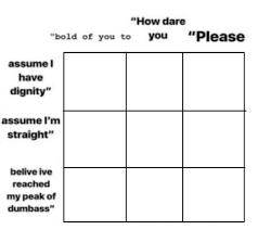 Blank Meme Chart Tumblr