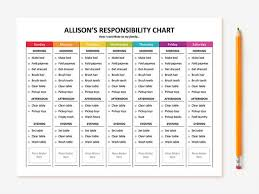 Printable Kids Chore Chart Editable Child Responsibility Chart Reward Chart Job Chart Behavior Chart Tasks Chart For Children Diy