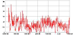 Solar Cycle Chart Solar Cycle Wikipedia