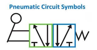Pneumatic Circuit Symbols Explained Library Automationdirect
