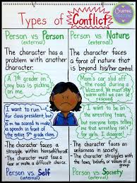 Teaching About Story Conflict Reading Anchor Charts