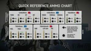 Eft Bullet Chart Details About Escape From Tarkov Best Bullets 1000 Pieces Patch 11 7