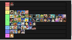 Enderzs Mario Matchup Chart Smash 4 V 1 16 Smash Amino