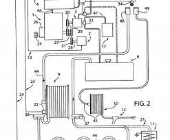washing machine electrical wiring diagram best wiring diagram washing machine electrical wiring diagram most water pressure washer wiring diagram example electrical wiring rh huntervalleyhotels