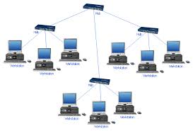 10base t star topology network diagram logical network wired home network setup at Ethernet Network Diagram
