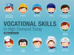 Vocational Careers List Calvin Public Schools Technical School And Career College