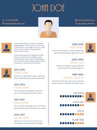 Linked In Resume Long Term Care Pharmacist Sample Resume Avionics