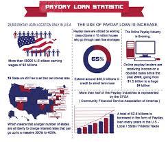 Pay Loan Calculator Sabb Personal Loan Calculator 1500 Payday Loans 247