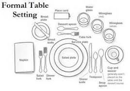 Students will begin learning the different types of table settings and the  functions of each item