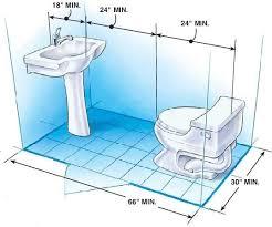 average size bathroom. Tags: Average Size Bathroom U