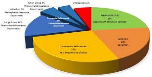 Health Insurance Quotes Nj Inspiration Health Insurance