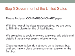 Government Comparison Chart Forms Of Government Talk With Someone Nearby About What The
