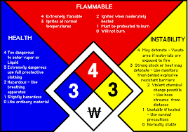 Chemistry Information Micaphoto