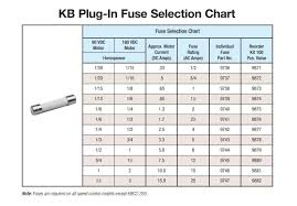 Motor Amperage Chart Kb Electronics How To Choose The Right Horsepower Resistor