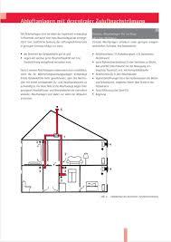 Energiesparinformationen Kontrollierte Wohnungslüftung