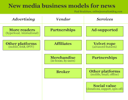 what is a business model making money from journalism new media business models a model for