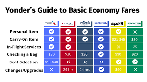 Airline Fare Comparison Chart The Best Basic Economy Airlines Out There Yonder