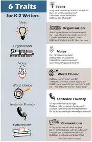 Traits of Writing   Ideas Teachers Pay Teachers