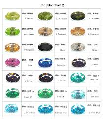 Buy Cheap Topaz Citrine Jewelry Price Pretty Jewelry